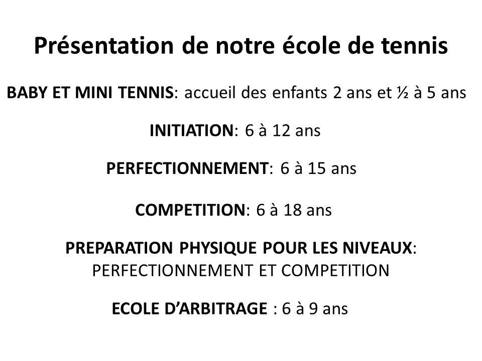 Présentation de notre école de tennis BABY ET MINI TENNIS: accueil des enfants 2 ans et ½ à 5 ans INITIATION: 6 à 12 ans PERFECTIONNEMENT: 6 à 15 ans