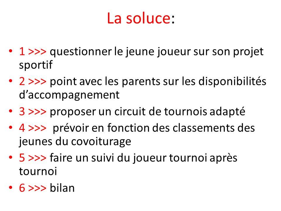La soluce: 1 >>> questionner le jeune joueur sur son projet sportif 2 >>> point avec les parents sur les disponibilités daccompagnement 3 >>> proposer