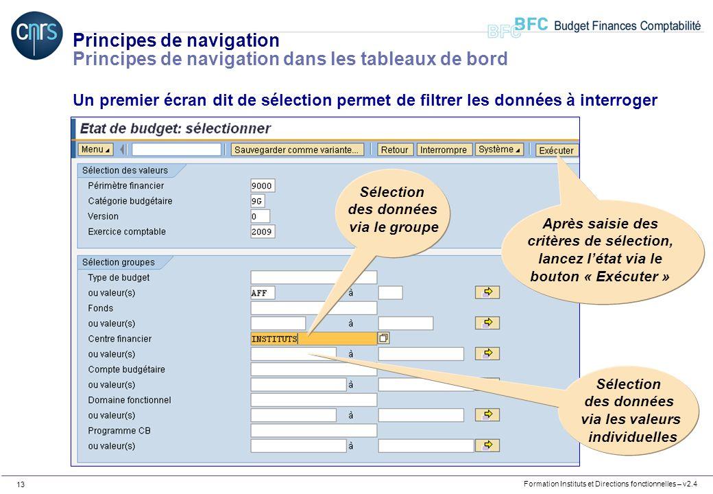 Formation Instituts et Directions fonctionnelles – v2.4 13 Principes de navigation Principes de navigation dans les tableaux de bord Un premier écran