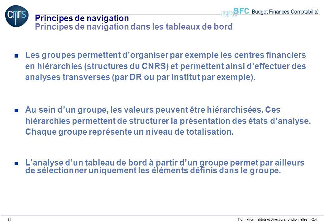 Formation Instituts et Directions fonctionnelles – v2.4 14 Principes de navigation Principes de navigation dans les tableaux de bord n Les groupes per