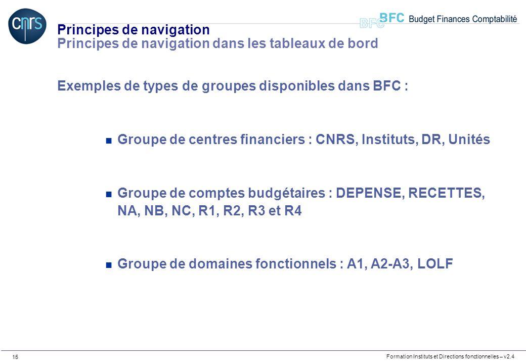 Formation Instituts et Directions fonctionnelles – v2.4 15 Principes de navigation Principes de navigation dans les tableaux de bord Exemples de types