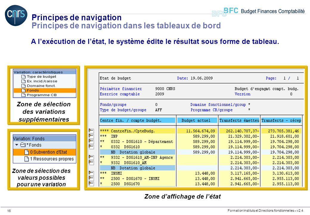 Formation Instituts et Directions fonctionnelles – v2.4 16 Principes de navigation Principes de navigation dans les tableaux de bord A lexécution de l