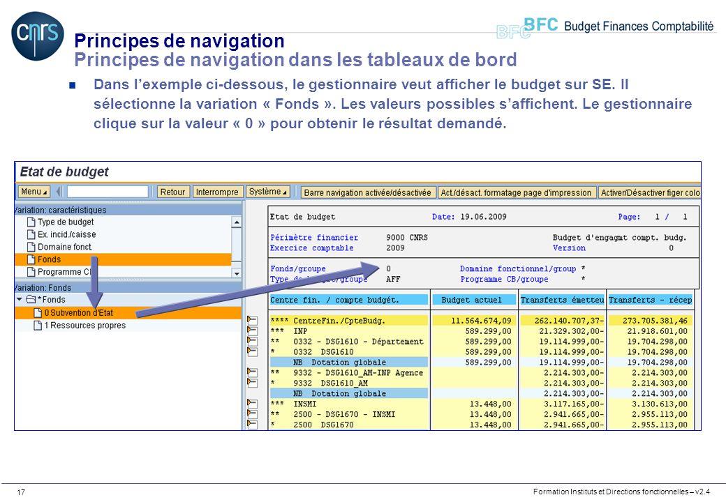 Formation Instituts et Directions fonctionnelles – v2.4 17 Principes de navigation Principes de navigation dans les tableaux de bord n Dans lexemple c