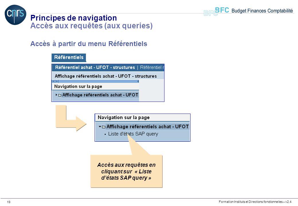 Formation Instituts et Directions fonctionnelles – v2.4 19 Principes de navigation Accès aux requêtes (aux queries) Accès aux requêtes en cliquant sur