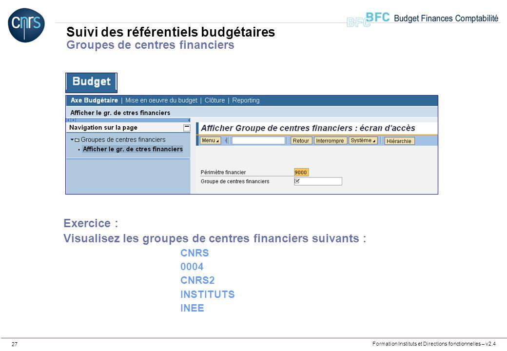 Formation Instituts et Directions fonctionnelles – v2.4 27 Suivi des référentiels budgétaires Groupes de centres financiers Exercice : Visualisez les