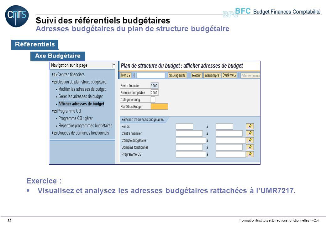 Formation Instituts et Directions fonctionnelles – v2.4 32 Suivi des référentiels budgétaires Adresses budgétaires du plan de structure budgétaire Exe