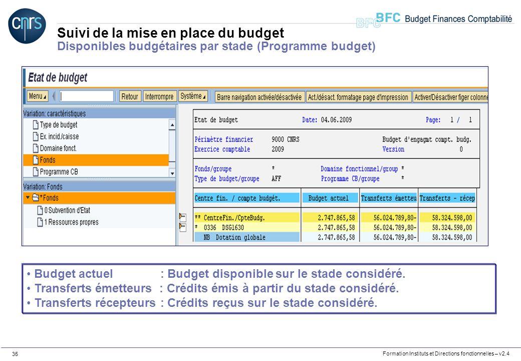 Formation Instituts et Directions fonctionnelles – v2.4 35 Suivi de la mise en place du budget Disponibles budgétaires par stade (Programme budget) Bu