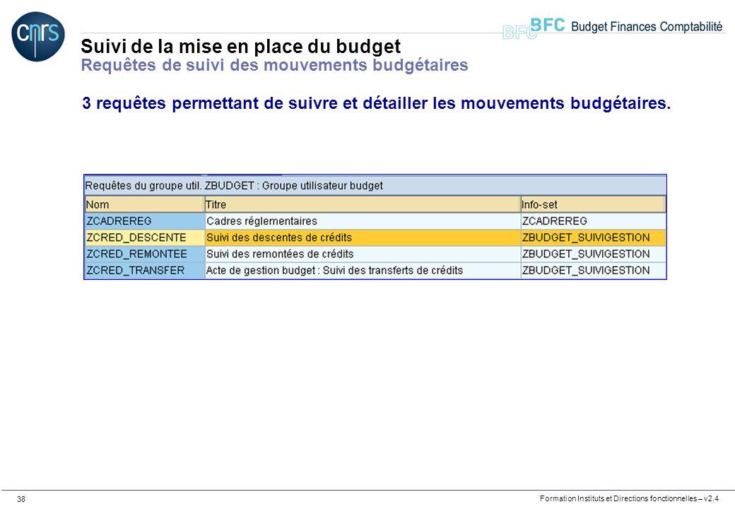 Formation Instituts et Directions fonctionnelles – v2.4 38 Suivi de la mise en place du budget Requêtes de suivi des mouvements budgétaires 3 requêtes