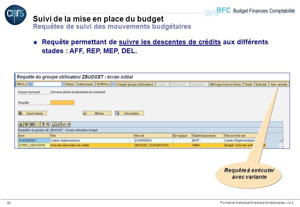 Formation Instituts et Directions fonctionnelles – v2.4 39 Suivi de la mise en place du budget Requêtes de suivi des mouvements budgétaires n Requête