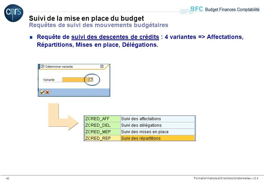 Formation Instituts et Directions fonctionnelles – v2.4 40 Suivi de la mise en place du budget Requêtes de suivi des mouvements budgétaires n Requête