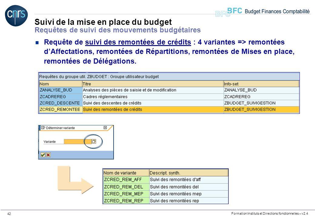 Formation Instituts et Directions fonctionnelles – v2.4 42 Suivi de la mise en place du budget Requêtes de suivi des mouvements budgétaires n Requête