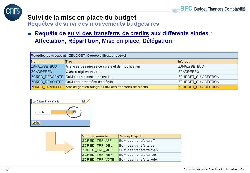 Formation Instituts et Directions fonctionnelles – v2.4 43 Suivi de la mise en place du budget Requêtes de suivi des mouvements budgétaires n Requête