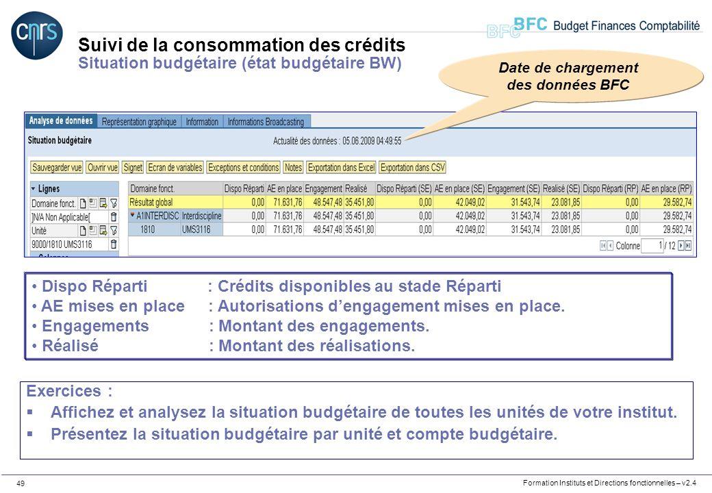 Formation Instituts et Directions fonctionnelles – v2.4 49 Suivi de la consommation des crédits Situation budgétaire (état budgétaire BW) Dispo Répart