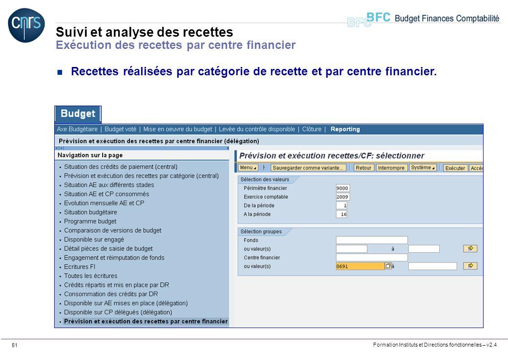 Formation Instituts et Directions fonctionnelles – v2.4 51 Suivi et analyse des recettes Exécution des recettes par centre financier n Recettes réalis