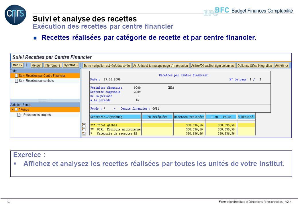 Formation Instituts et Directions fonctionnelles – v2.4 52 Suivi et analyse des recettes Exécution des recettes par centre financier n Recettes réalis