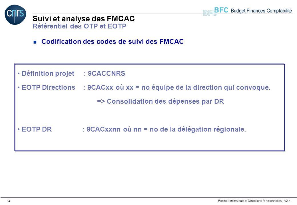 Formation Instituts et Directions fonctionnelles – v2.4 54 Suivi et analyse des FMCAC Référentiel des OTP et EOTP n Codification des codes de suivi de