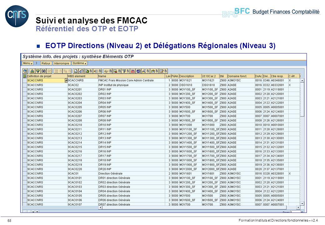 Formation Instituts et Directions fonctionnelles – v2.4 58 Suivi et analyse des FMCAC Référentiel des OTP et EOTP n EOTP Directions (Niveau 2) et Délé