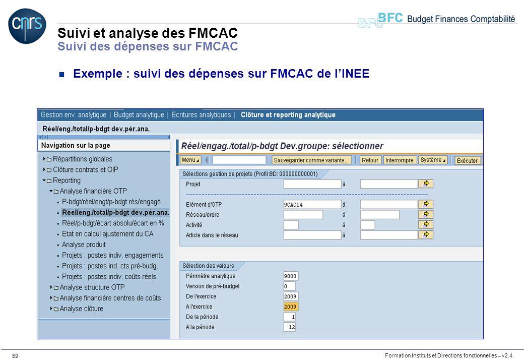 Formation Instituts et Directions fonctionnelles – v2.4 59 Suivi et analyse des FMCAC Suivi des dépenses sur FMCAC n Exemple : suivi des dépenses sur