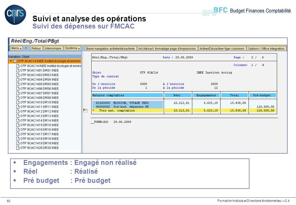 Formation Instituts et Directions fonctionnelles – v2.4 60 Suivi et analyse des opérations Suivi des dépenses sur FMCAC Engagements : Engagé non réali