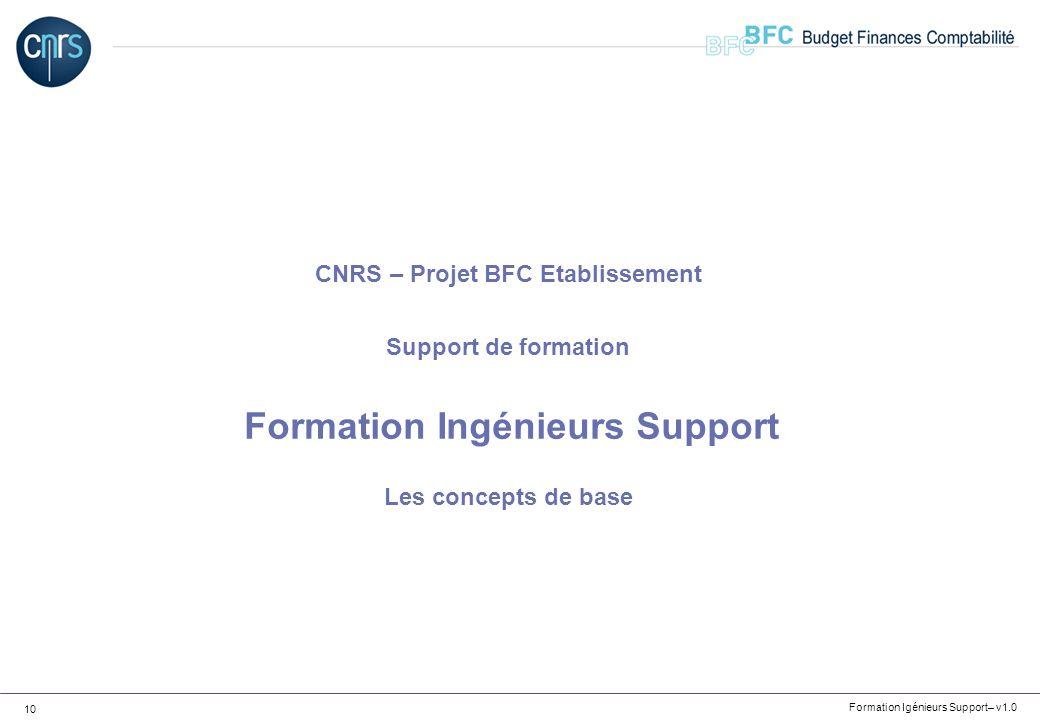 Formation Igénieurs Support– v1.0 10 CNRS – Projet BFC Etablissement Support de formation Formation Ingénieurs Support Les concepts de base