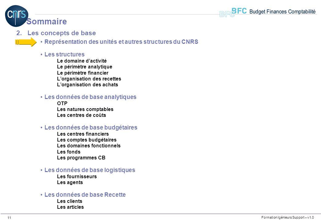 Formation Igénieurs Support – v1.0 11 2.Les concepts de base Représentation des unités et autres structures du CNRS Les structures Le domaine dactivit