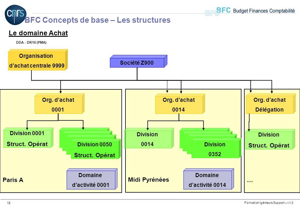 Formation Igénieurs Support – v1.0 15 Le domaine Achat … Midi Pyrénées Paris A Société Z900 Org. dachat 0001 Division 0001 Struct. Opérat Division Lab