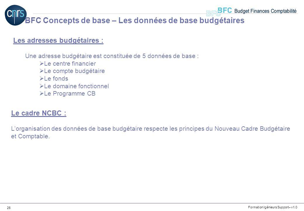 Formation Igénieurs Support– v1.0 26 Les adresses budgétaires : Une adresse budgétaire est constituée de 5 données de base : Le centre financier Le co