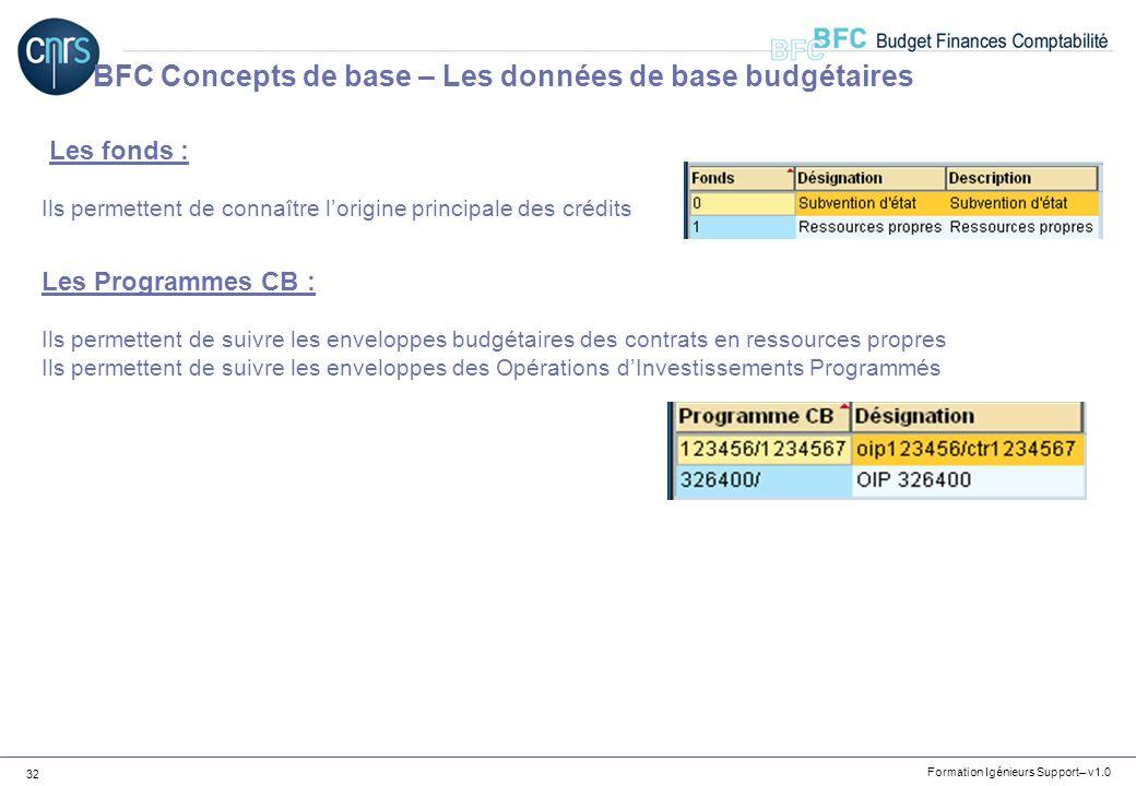 Formation Igénieurs Support– v1.0 32 BFC Concepts de base – Les données de base budgétaires Les fonds : Ils permettent de connaître lorigine principal