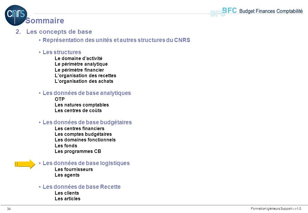 Formation Igénieurs Support – v1.0 34 2.Les concepts de base Représentation des unités et autres structures du CNRS Les structures Le domaine dactivit