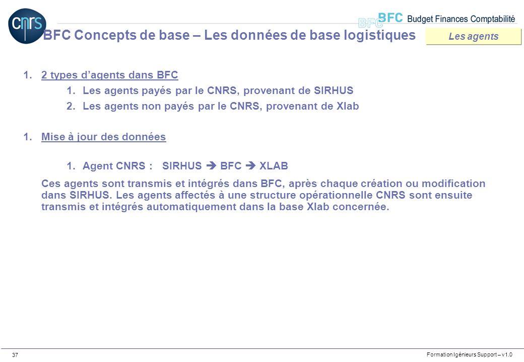 Formation Igénieurs Support – v1.0 37 1.2 types dagents dans BFC 1.Les agents payés par le CNRS, provenant de SIRHUS 2.Les agents non payés par le CNR