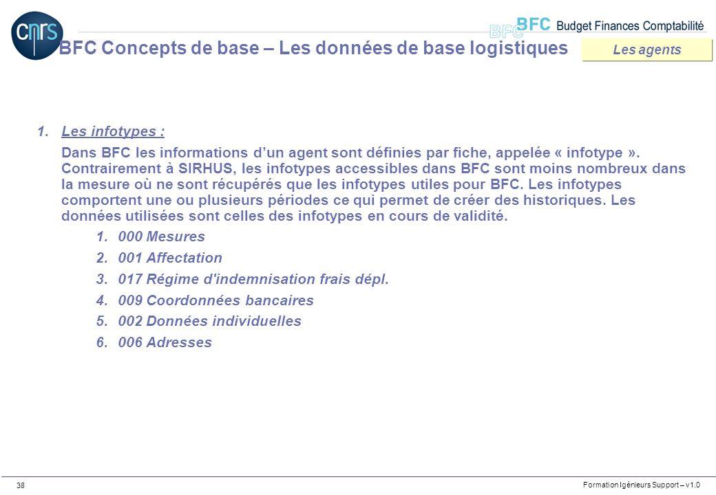 Formation Igénieurs Support – v1.0 38 1.Les infotypes : Dans BFC les informations dun agent sont définies par fiche, appelée « infotype ». Contraireme
