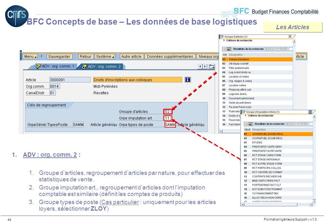 Formation Igénieurs Support – v1.0 44 1.ADV : org. comm. 2 : 1.Groupe darticles, regroupement darticles par nature, pour effectuer des statistiques de