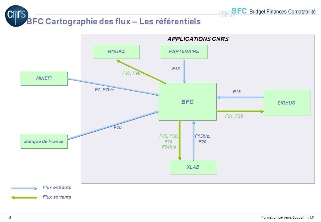 Formation Igénieurs Support – v1.0 6 Flux entrants : F7 : MINEFI - Devises F7bis : MINEFI – Missions à létranger F13 : PARTENAIRE – Tiers clients F15 : SIRHUS – Agents F15bis : XLAB – Agents Xlab F20 : XLAB – constantes UFOT F70 : Banque de France – Agences bancaires Flux sortants F21 : SIRHUS – Référentiels budgétaires et analytiques F22 : SIRHUS – Nomenclature comptable F45 : XLAB – Marchés F50 : XLAB – Constantes F74 : XLAB – Agents SIRHUS F74bis : XLAB – Référence BFC des agents XLAB F97 : NOUBA – Les fournisseurs F98 : NOUBA - Marchés BFC Cartographie des flux – Les référentiels