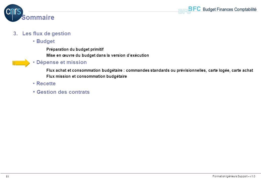 Formation Igénieurs Support – v1.0 51 3.Les flux de gestion Budget Préparation du budget primitif Mise en œuvre du budget dans la version dexécution D