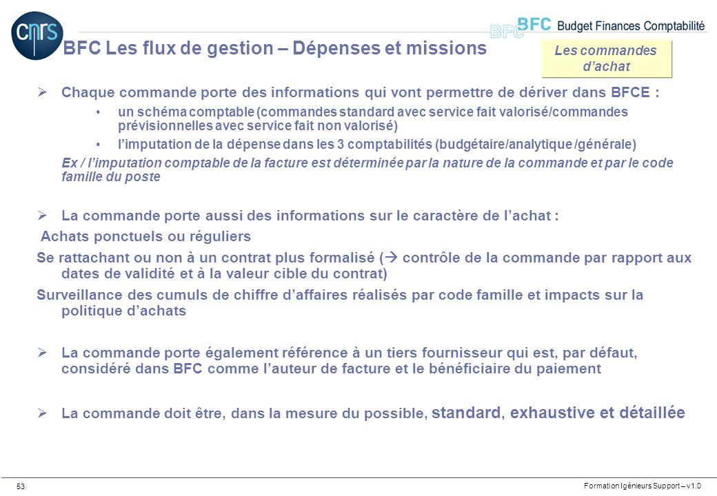 Formation Igénieurs Support – v1.0 53 Chaque commande porte des informations qui vont permettre de dériver dans BFCE : un schéma comptable (commandes
