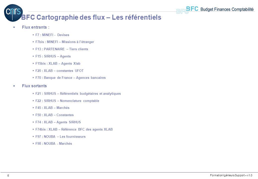 Formation Igénieurs Support – v1.0 6 Flux entrants : F7 : MINEFI - Devises F7bis : MINEFI – Missions à létranger F13 : PARTENAIRE – Tiers clients F15