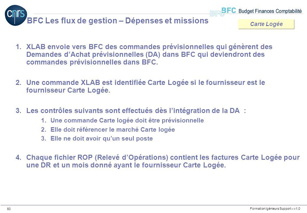 Formation Igénieurs Support – v1.0 60 1.XLAB envoie vers BFC des commandes prévisionnelles qui génèrent des Demandes dAchat prévisionnelles (DA) dans