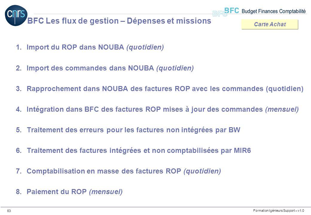 Formation Igénieurs Support – v1.0 63 1.Import du ROP dans NOUBA (quotidien) 2.Import des commandes dans NOUBA (quotidien) 3.Rapprochement dans NOUBA