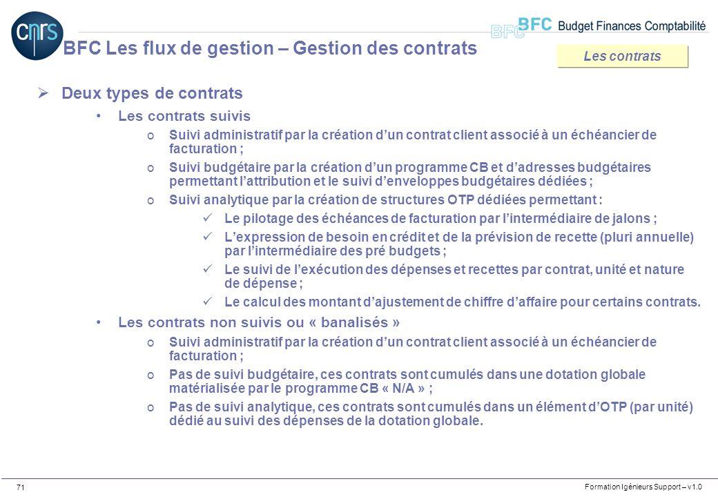 Formation Igénieurs Support – v1.0 71 Deux types de contrats Les contrats suivis oSuivi administratif par la création dun contrat client associé à un