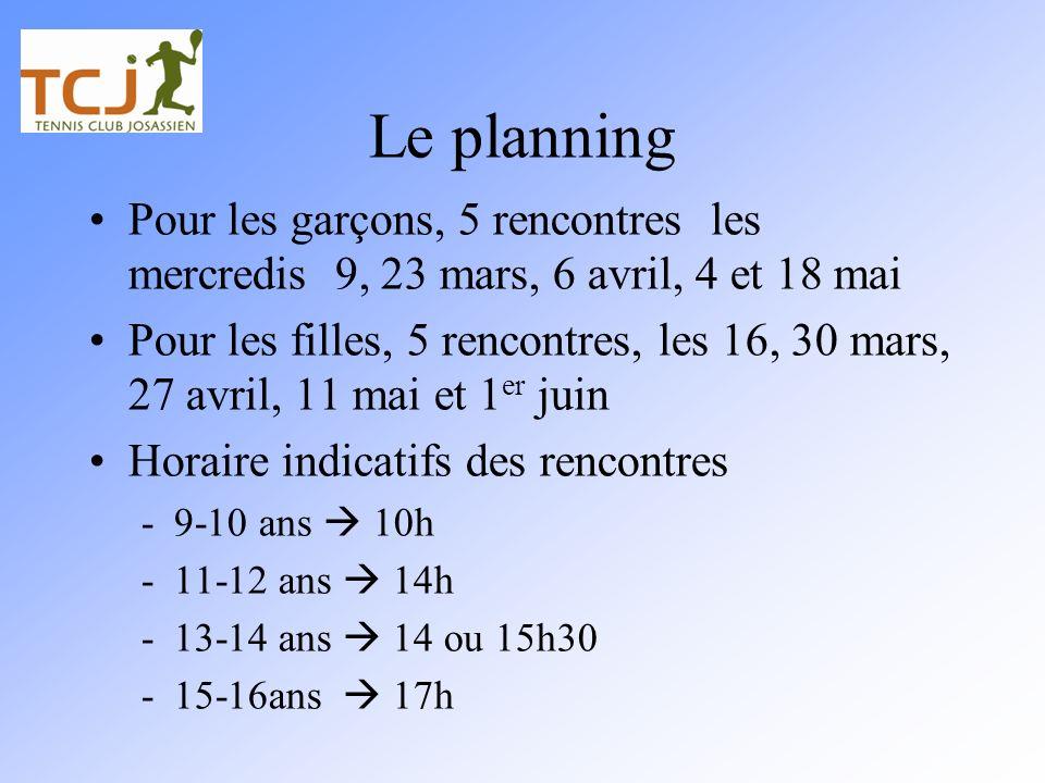 Le planning Pour les garçons, 5 rencontres les mercredis 9, 23 mars, 6 avril, 4 et 18 mai Pour les filles, 5 rencontres, les 16, 30 mars, 27 avril, 11