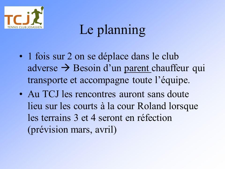 Le planning 1 fois sur 2 on se déplace dans le club adverse Besoin dun parent chauffeur qui transporte et accompagne toute léquipe. Au TCJ les rencont