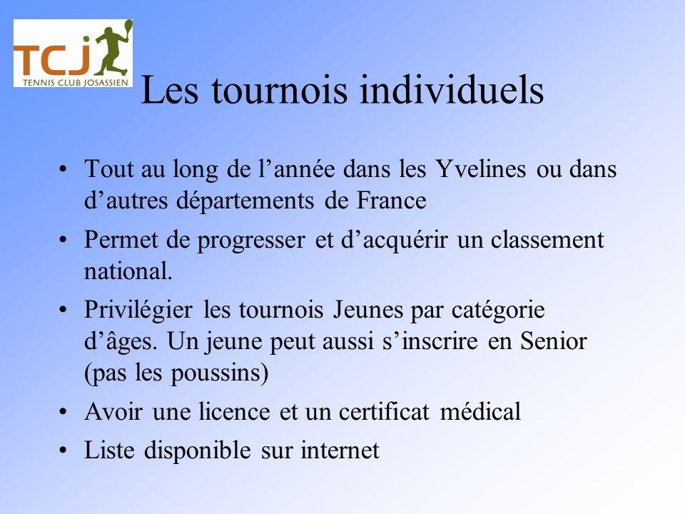 Les tournois individuels Tout au long de lannée dans les Yvelines ou dans dautres départements de France Permet de progresser et dacquérir un classeme