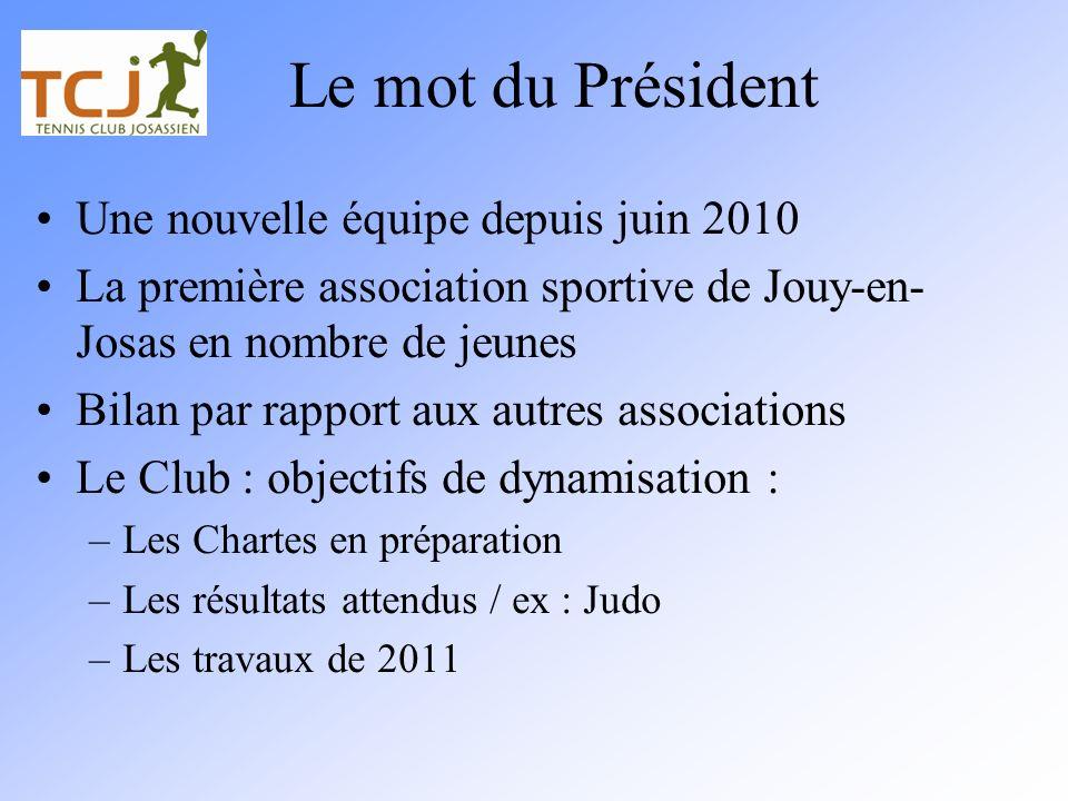 Le mot du Président Une nouvelle équipe depuis juin 2010 La première association sportive de Jouy-en- Josas en nombre de jeunes Bilan par rapport aux