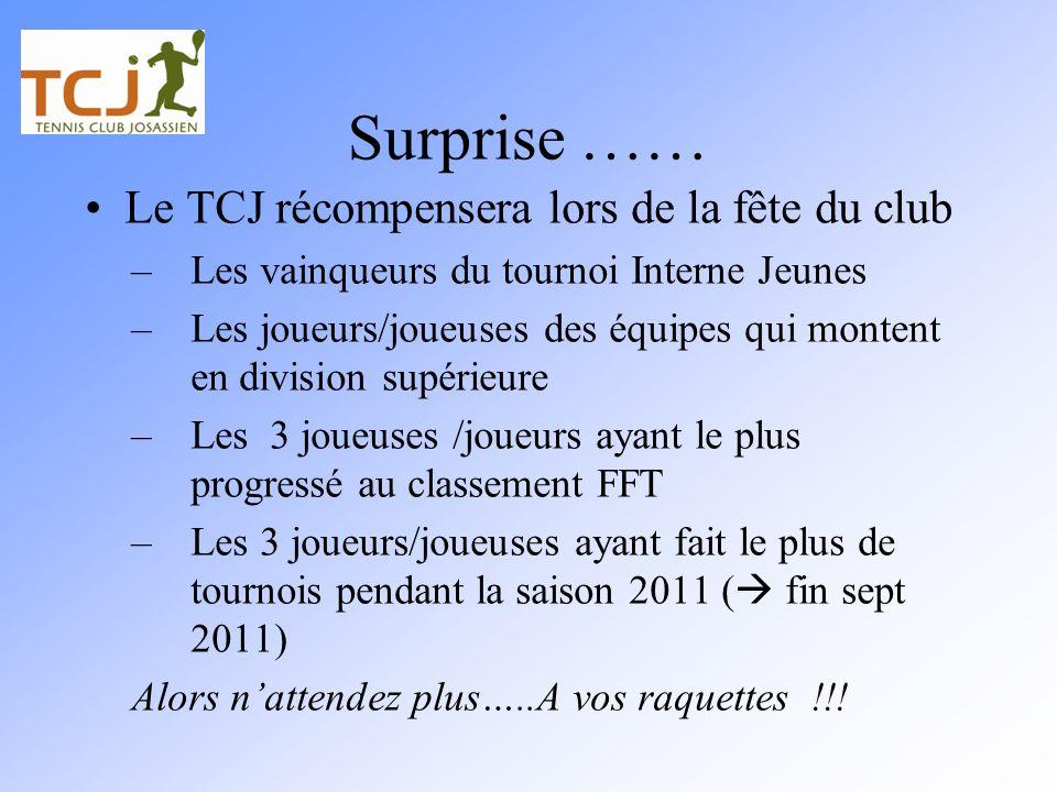 Surprise …… Le TCJ récompensera lors de la fête du club –Les vainqueurs du tournoi Interne Jeunes –Les joueurs/joueuses des équipes qui montent en div