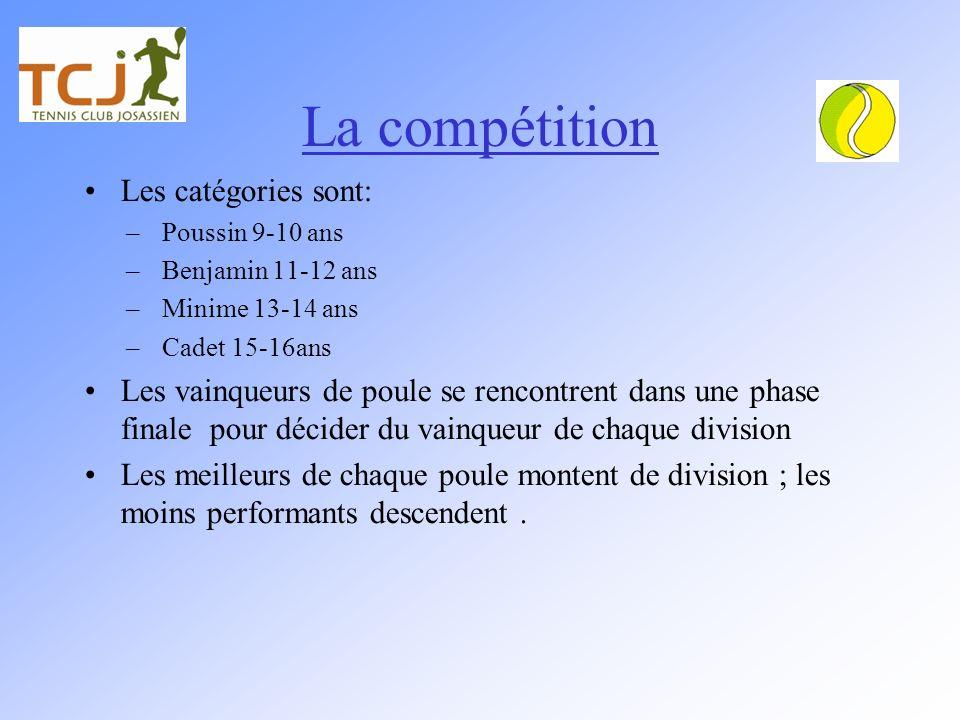 La compétition Les catégories sont: –Poussin 9-10 ans –Benjamin 11-12 ans –Minime 13-14 ans –Cadet 15-16ans Les vainqueurs de poule se rencontrent dan