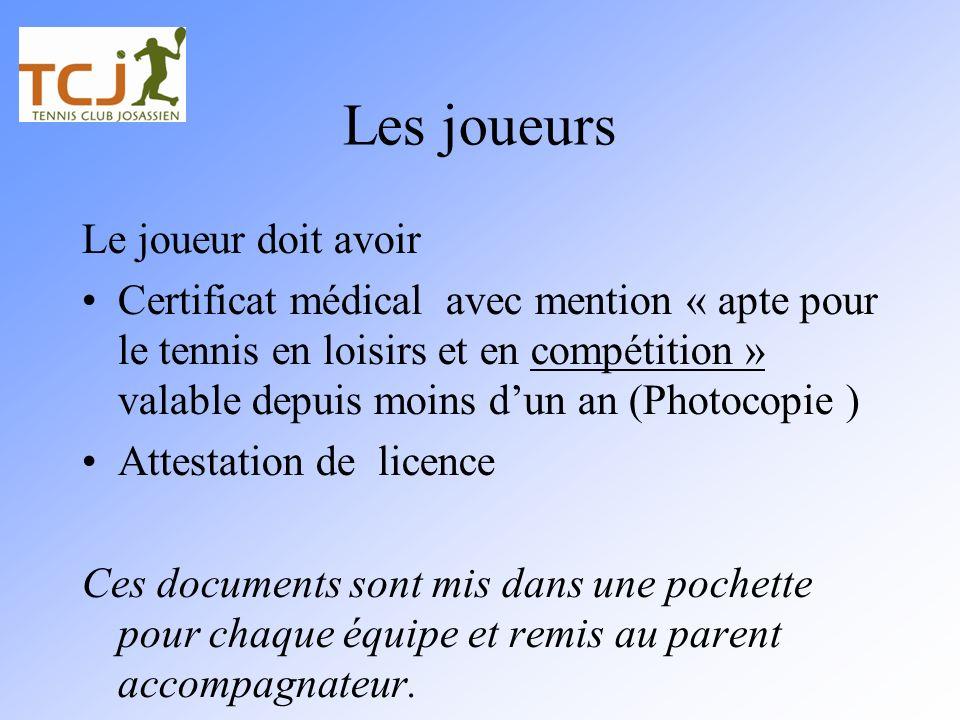 Les joueurs Le joueur doit avoir Certificat médical avec mention « apte pour le tennis en loisirs et en compétition » valable depuis moins dun an (Pho