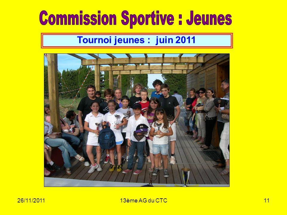 26/11/201113ème AG du CTC11 Tournoi jeunes : juin 2011