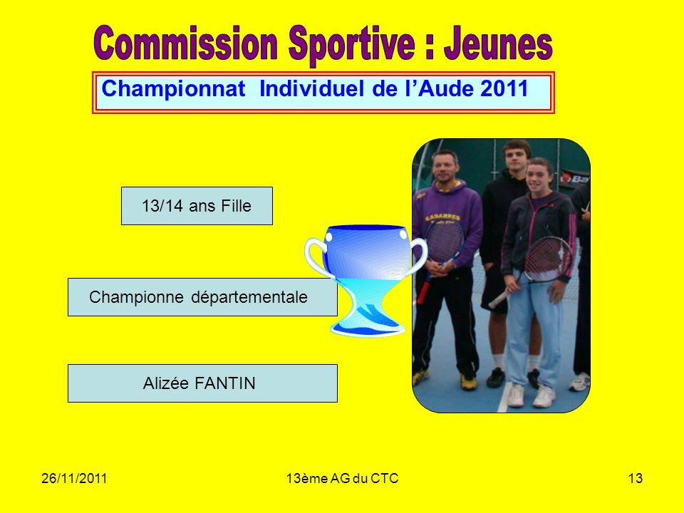 26/11/201113ème AG du CTC13 Championnat Individuel de lAude 2011 13/14 ans Fille Championne départementale Alizée FANTIN