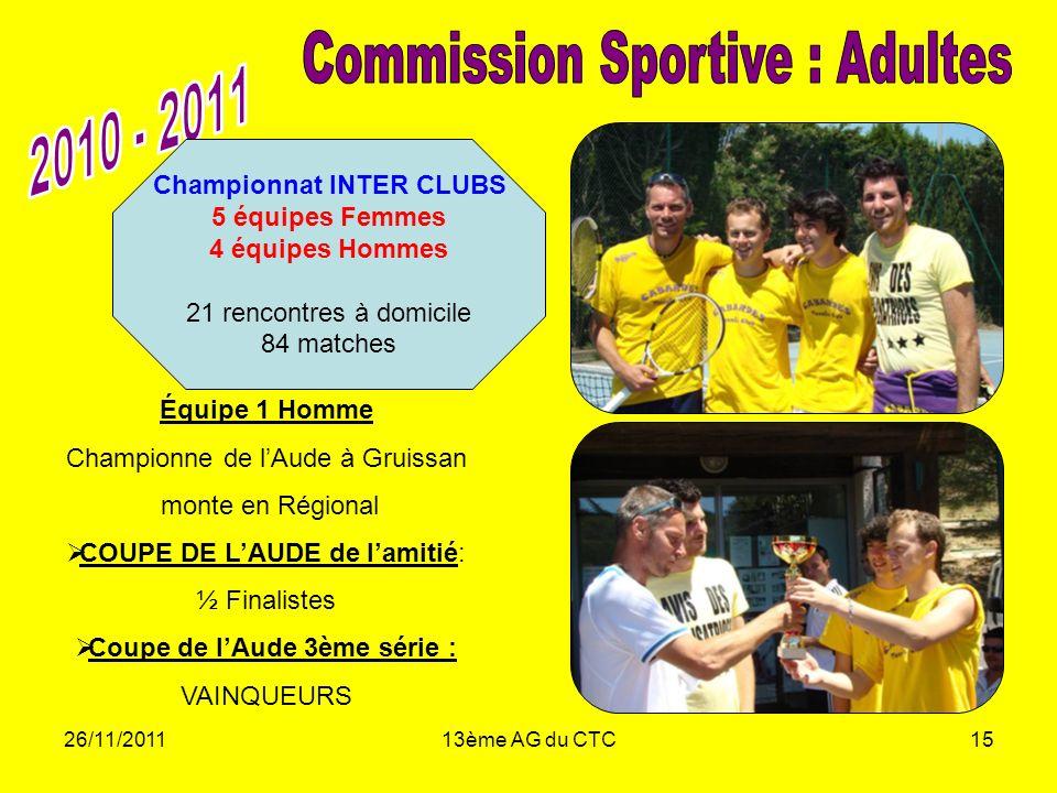 26/11/201113ème AG du CTC15 Championnat INTER CLUBS 5 équipes Femmes 4 équipes Hommes 21 rencontres à domicile 84 matches Équipe 1 Homme Championne de