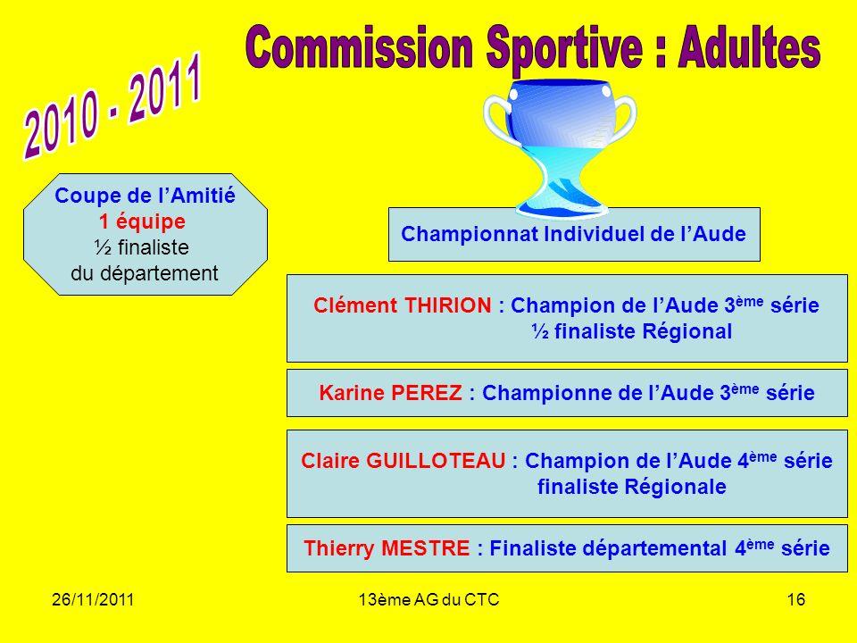 26/11/201113ème AG du CTC16 Coupe de lAmitié 1 équipe ½ finaliste du département Championnat Individuel de lAude Clément THIRION : Champion de lAude 3